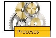 Auditoría de Procesos